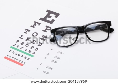 Table for eyesight test with glasses over it - studio shot