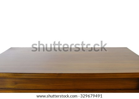 Tabletop in front of plain background
