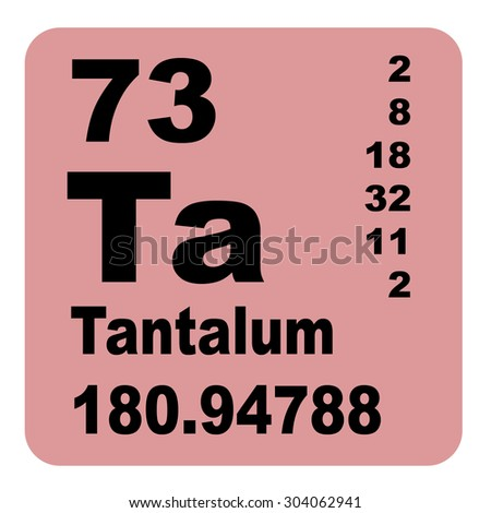 Tantalum On The Periodic Table