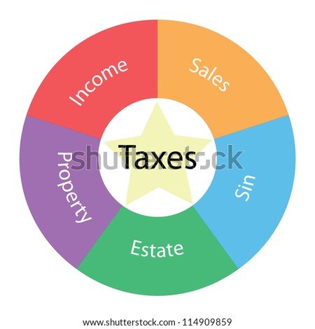 Taxes circular concept with great terms around the center including income, sales, property, estate and sin with a yellow star in the middle