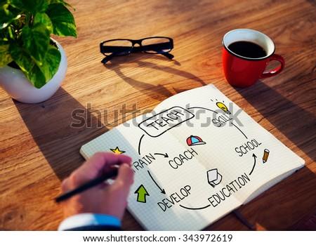 Teach Skill Education Coach Training Concept - stock photo