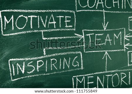 Team building and coaching flow chart on blackboard - stock photo