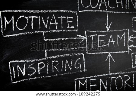 Team building and coaching flow chart on blackboard - business concept - stock photo