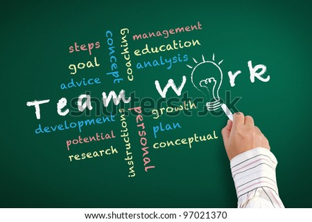 Team work concept and Bulb light idea with other related words. handwritten with chalk on a blackboard. - stock photo
