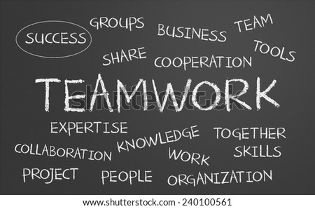 Teamwork word cloud written on a chalkboard
