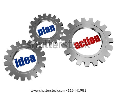 text idea, plan, action - words in 3d silver grey gearwheels