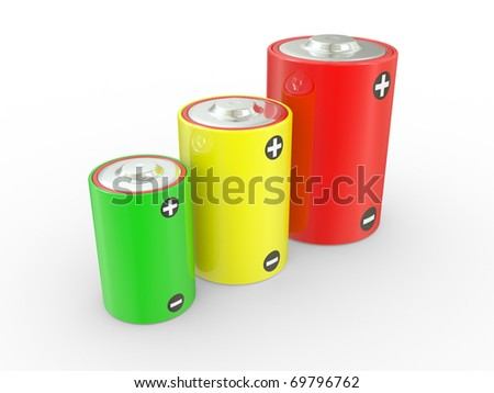 The battery isolated on a white background