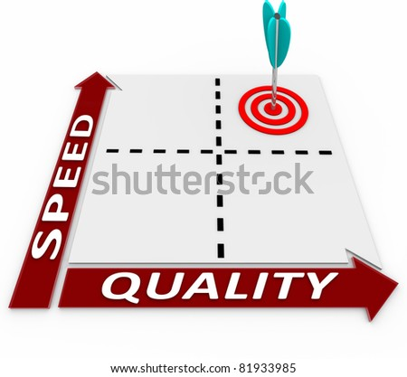 The best way to produce goods is to do it with great speed and quality, getting products to market most efficiently and at an attractive price for consumers - stock photo