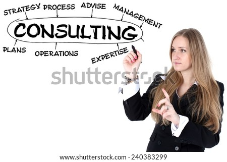 The businesswoman drawing plan of consulting
