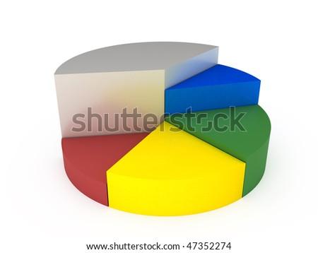 The colour diagramme - stock photo