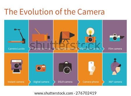 The evolution of the camera from camera Lucida to 360 degree  - stock photo
