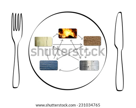 the five elements - stock photo