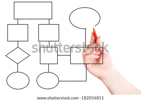 The hand draws an diagram on a white sheet of  paper