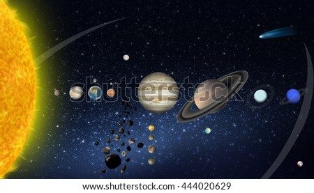 The objects of the Solar System including the terrestrial planets, the gas giant planets, the dwarf planets, moons, asteroids, and comets. - stock photo