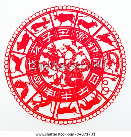 The paper cutting. The Chinese Zodiac.These paper cuttings represent the Chinese Zodiac, such as mouse, ox, and tiger.