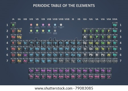 The periodic table of the chemical elements - stock photo