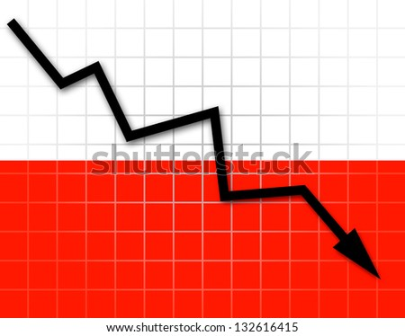 The Polish flag and arrow graph going down