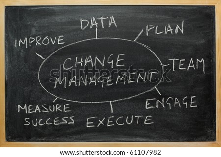 The process flow diagram for change management or strategy planning on a blackboard - stock photo