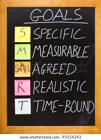 the SMART acronym on a black board with chalk and sticky notes - stock photo