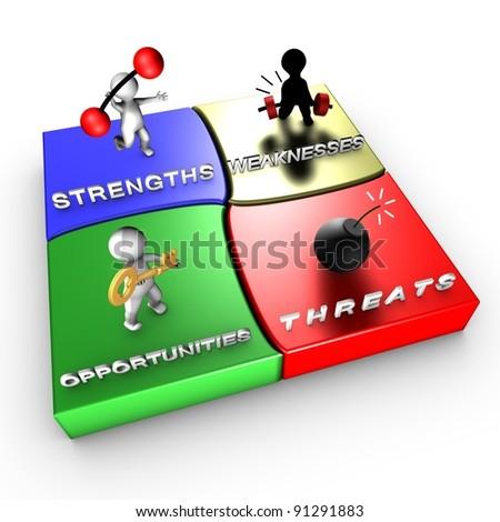 The SWOT analysis is a strategic method used in order to evaluate Strengths, Weaknesses, Opportunities and Threats - stock photo