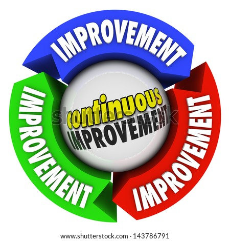 The words Continuous Improvement on a circular diagram of three arrows to illustrate constant growth, knowledge, skills and training to improve, change and evolve - stock photo