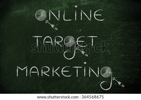 "the words ""online target marketing"" with real targets and arrows"