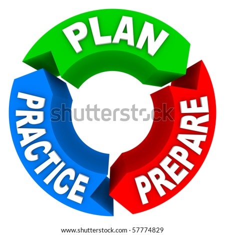 The words Plan Practice and Prepare on a diagram wheel