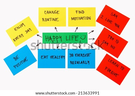 Things for happy life concept isolated on white background. Made by hand. - stock photo