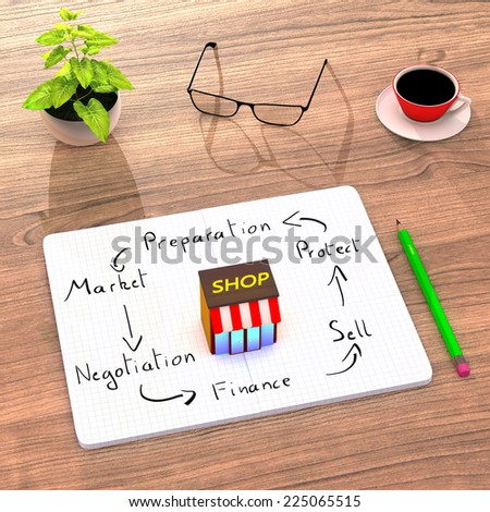 This illustration shows a comfortable desk (plant, coffee, furnitures) used to sell a new product. Sketch of 6 steps about Business Selling Process a new product. 3D Render. - stock photo