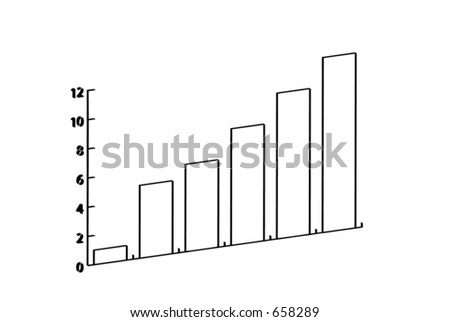 This is a bar Graph.