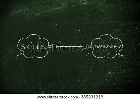 thought bubbles with text Skills Transfer connected with a plug - stock photo