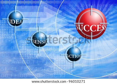Three components of success - idea sens and action. Abstract collage. - stock photo