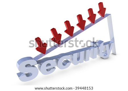 Three dimensional rendering security letter with red arrows