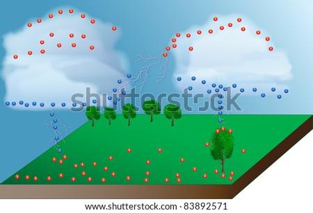 lightning plasma diagram usb to lightning wiring diagram