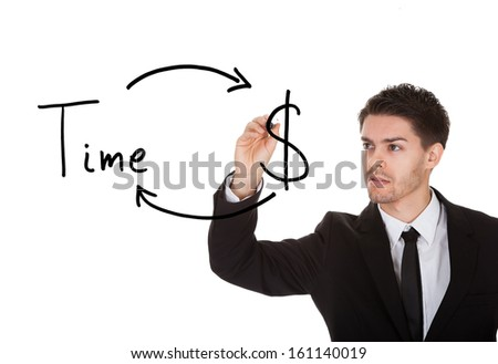 Time is money concept on white screen