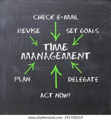 Time management concept on blackboard - stock photo