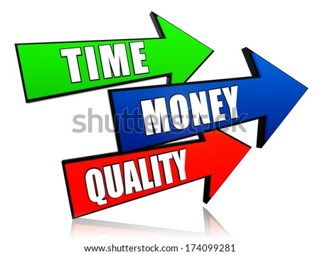 time, money, quality - text in 3d arrows, business concept words - stock photo