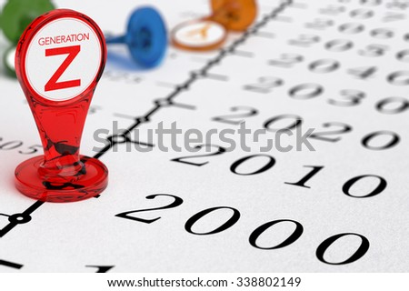 Timeline with red sign where it is written the text generation Z, illustration of millenial generations born after the year 2000. - stock photo