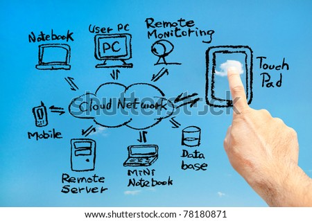 Touch pad connect cloud network (Black) - stock photo