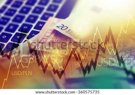 Forex market status