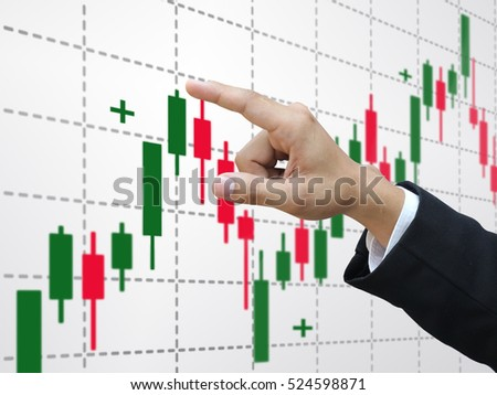 Trading stock