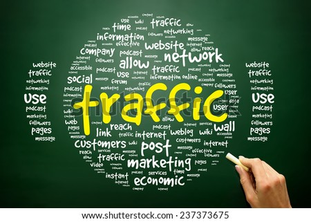 TRAFFIC concept word cloud on blackboard, presentation background - stock photo