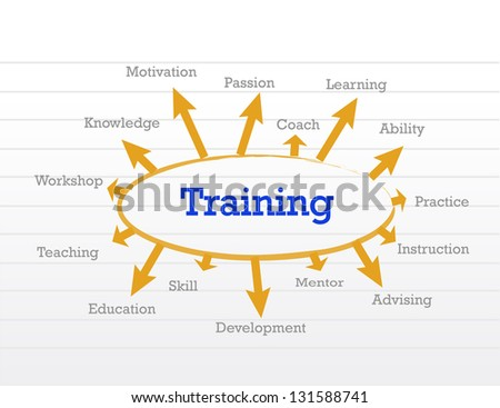 training concept illustration design over a notepad - stock photo