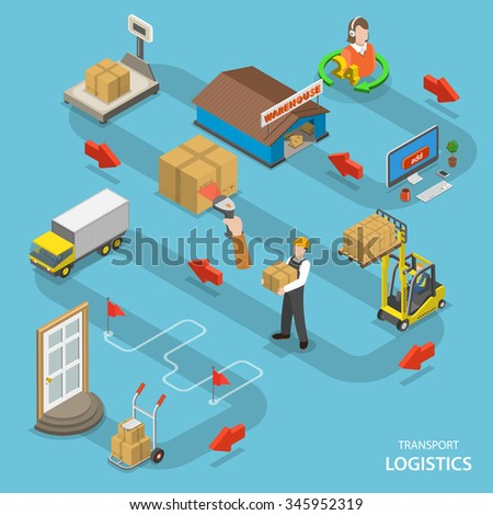 Transport logistics isometric flat concept. Shows the way from ordering goods to delivery to the door. - stock photo