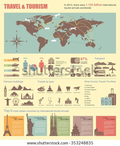 Retro style world map nautical design vectores en stock 106908917 travel and world tourism infographic template with map icons tourists attractions charts gumiabroncs Images