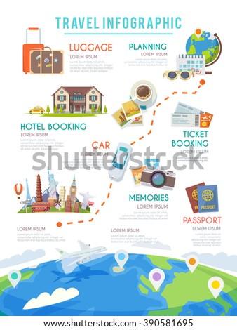 Travel infographic. Travel planning. Hotel booking. Travel to World. Road trip. Tourism. Website illustration. Landmarks. Modern flat design. - stock photo