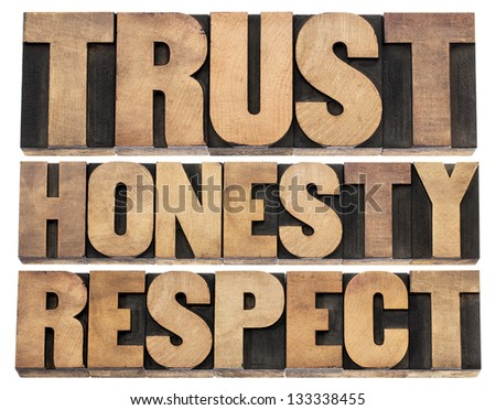 an analysis of the concept of respect for others The psychology of self is the study of either the cognitive,  how does analysis cure,  a person's self-concept does not solely depend on how others view them.