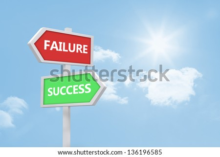 Two sign posts spelling out failure and success