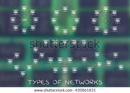 types of networks: different computer network topologies designed with tiny laptops and dashed connection lines