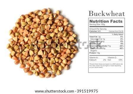 Uncooked buckwheat seeds with nutrition facts on white background